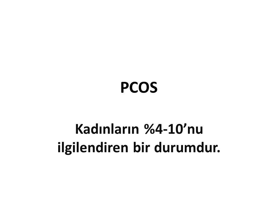 PCOS Kadınların %4-10'nu ilgilendiren bir durumdur.