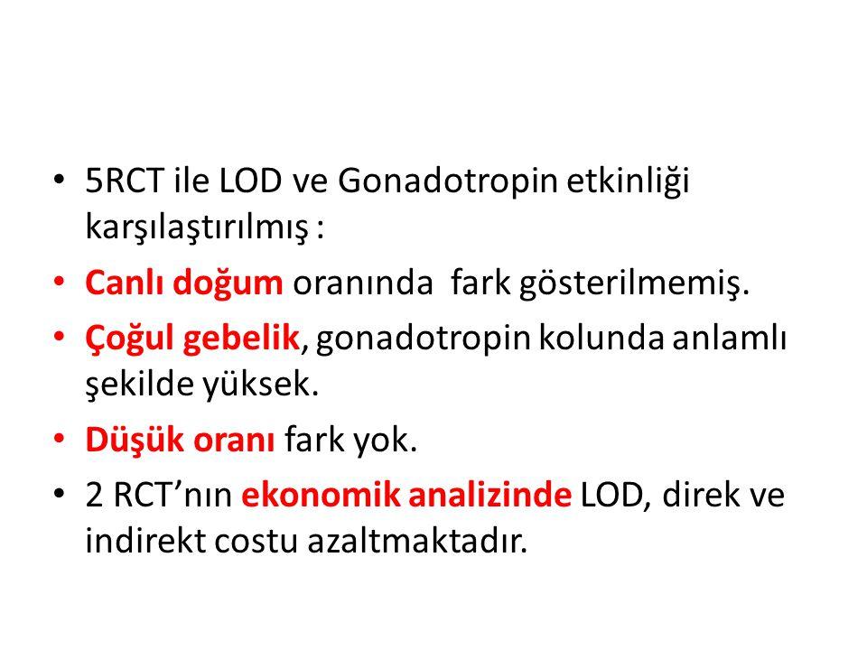 5RCT ile LOD ve Gonadotropin etkinliği karşılaştırılmış : Canlı doğum oranında fark gösterilmemiş. Çoğul gebelik, gonadotropin kolunda anlamlı şekilde