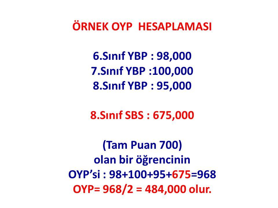 ÖRNEK OYP HESAPLAMASI 6.Sınıf YBP : 98,000 7.Sınıf YBP :100,000 8.Sınıf YBP : 95,000 8.Sınıf SBS : 675,000 (Tam Puan 700) olan bir öğrencinin OYP'si : 98+100+95+675=968 OYP= 968/2 = 484,000 olur.