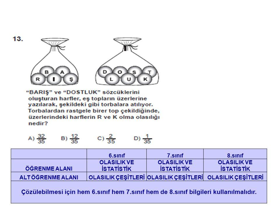 42 6.sınıf7.sınıf8.sınıf ÖĞRENME ALANI OLASILIK VE İSTATİSTİK ALT ÖĞRENME ALANIOLASILIK ÇEŞİTLERİ Çözülebilmesi için hem 6.sınıf hem 7.sınıf hem de 8.sınıf bilgileri kullanılmalıdır.