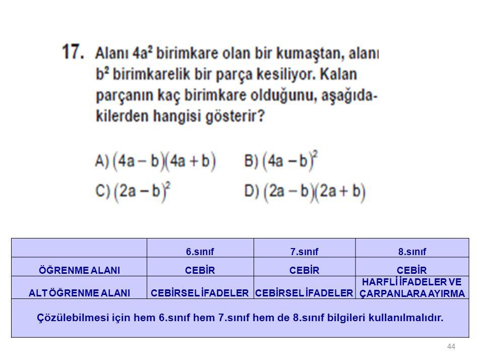 44 6.sınıf7.sınıf8.sınıf ÖĞRENME ALANICEBİR ALT ÖĞRENME ALANICEBİRSEL İFADELER HARFLİ İFADELER VE ÇARPANLARA AYIRMA Çözülebilmesi için hem 6.sınıf hem 7.sınıf hem de 8.sınıf bilgileri kullanılmalıdır.