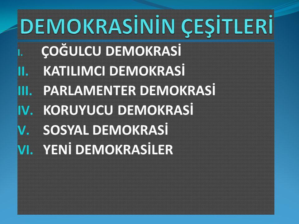 I. ÇOĞULCU DEMOKRASİ II. KATILIMCI DEMOKRASİ III. PARLAMENTER DEMOKRASİ IV. KORUYUCU DEMOKRASİ V. SOSYAL DEMOKRASİ VI. YENİ DEMOKRASİLER