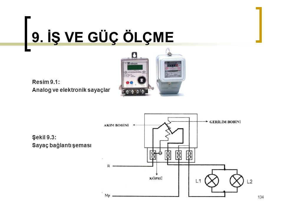134 9. İŞ VE GÜÇ ÖLÇME Resim 9.1: Analog ve elektronik sayaçlar Şekil 9.3: Sayaç bağlantı şeması
