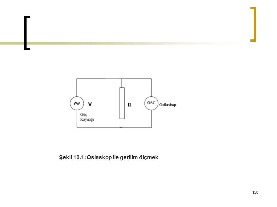 150 Şekil 10.1: Oslaskop ile gerilim ölçmek
