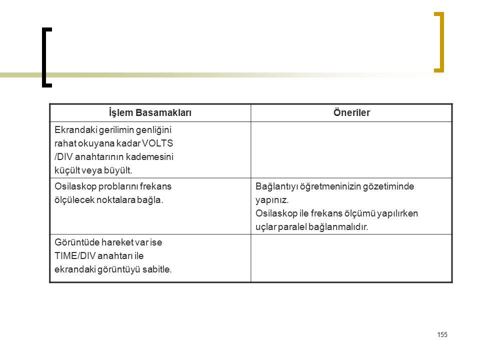 155 İşlem BasamaklarıÖneriler Ekrandaki gerilimin genliğini rahat okuyana kadar VOLTS /DIV anahtarının kademesini küçült veya büyült. Osilaskop probla