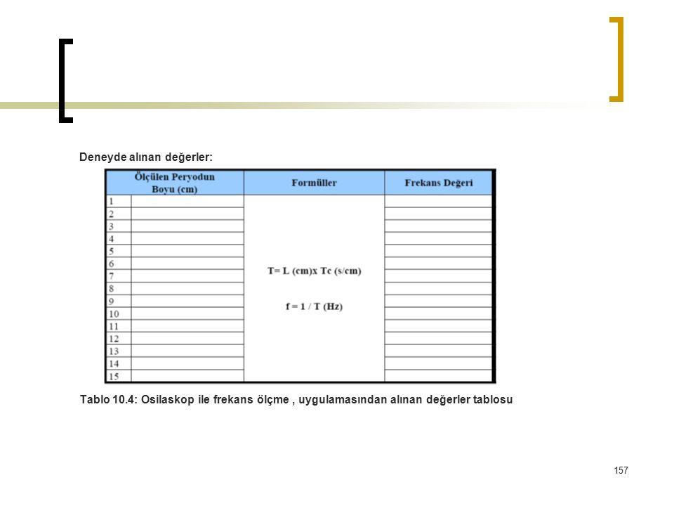 157 Deneyde alınan değerler: Tablo 10.4: Osilaskop ile frekans ölçme, uygulamasından alınan değerler tablosu