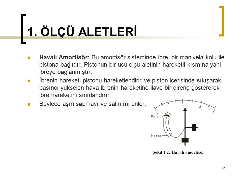 41 1. ÖLÇÜ ALETLERİ 41 Havalı Amortisör: Bu amortisör sisteminde ibre, bir manivela kolu ile pistona bağlıdır. Pistonun bir ucu ölçü aletinin hareketl