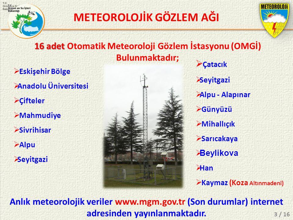 METEOROLOJİK GÖZLEM AĞI 16 adet 16 adet Otomatik Meteoroloji Gözlem İstasyonu (OMGİ) Bulunmaktadır; Anlık meteorolojik veriler www.mgm.gov.tr (Son durumlar) internet adresinden yayınlanmaktadır.