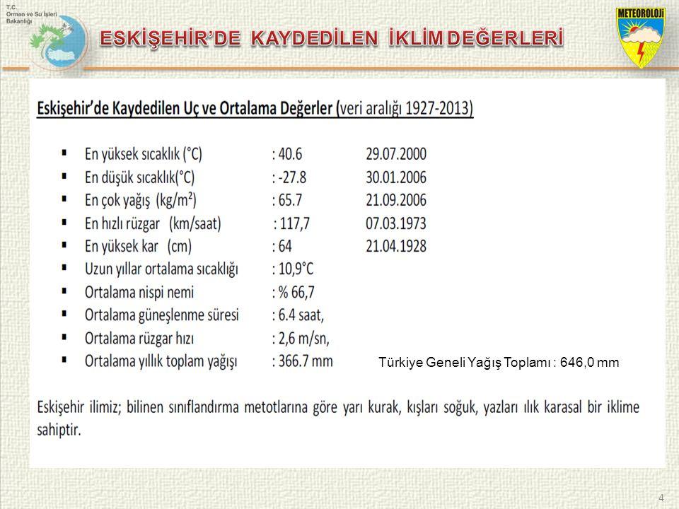 4 Türkiye Geneli Yağış Toplamı : 646,0 mm