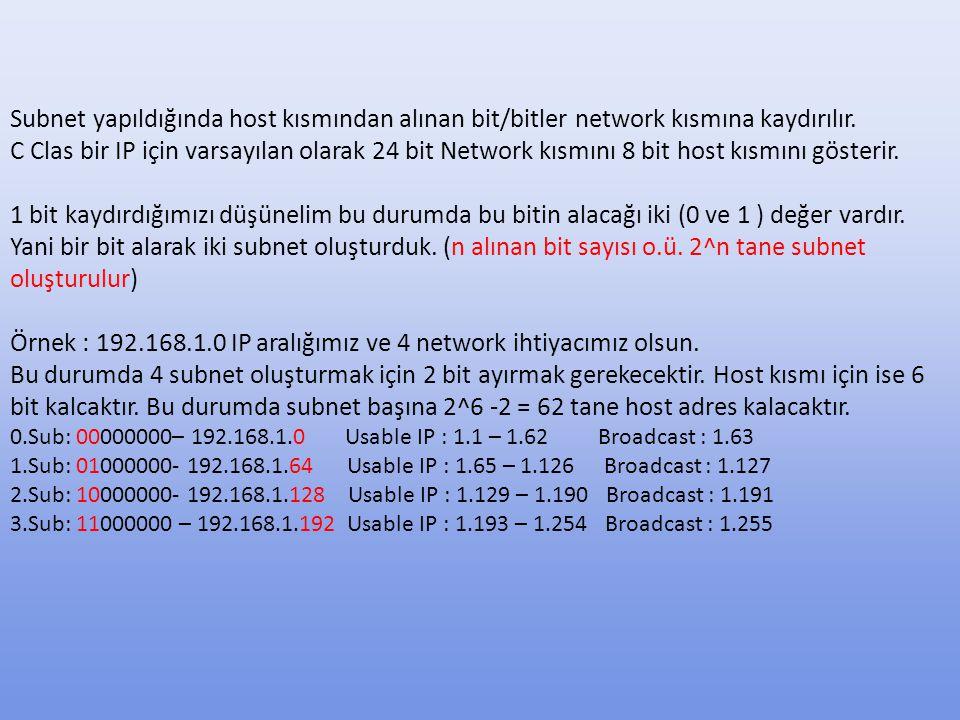 Subnet yapıldığında host kısmından alınan bit/bitler network kısmına kaydırılır.