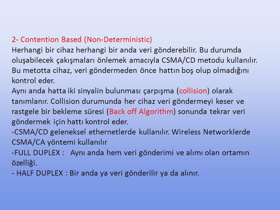 2- Contention Based (Non-Deterministic) Herhangi bir cihaz herhangi bir anda veri gönderebilir.