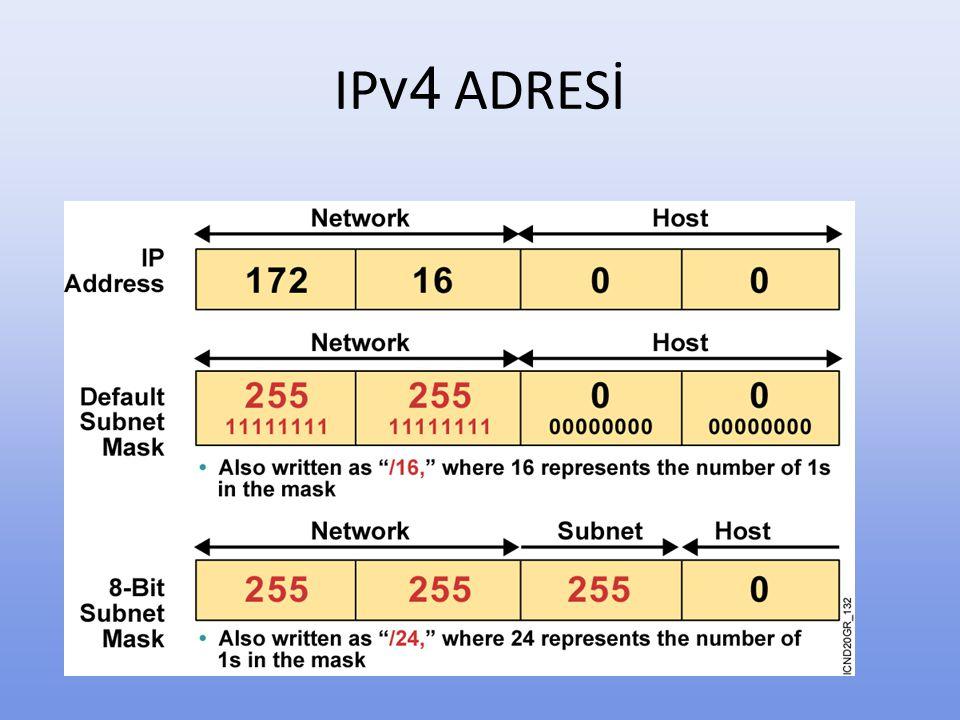 Hostlara IP adresi ataması yapılırken Gateway adresi bilgisi de verilir.