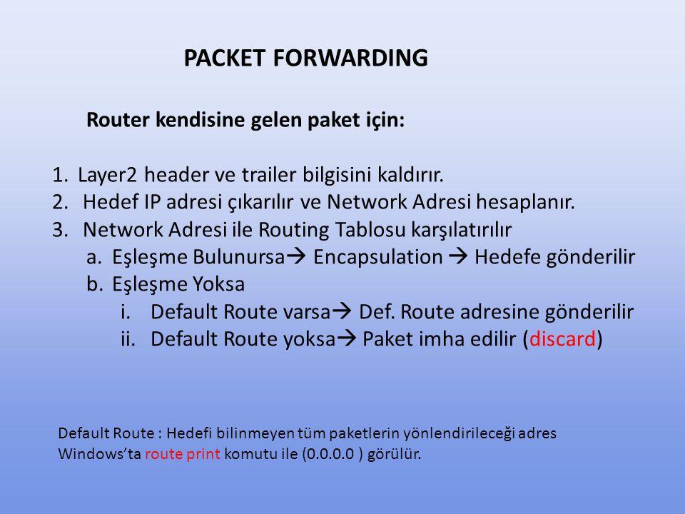 PACKET FORWARDING Router kendisine gelen paket için: 1.Layer2 header ve trailer bilgisini kaldırır.