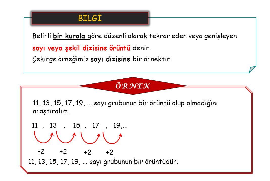 BİLGİ Belirli bir kurala göre düzenli olarak tekrar eden veya genişleyen sayı veya şekil dizisine örüntü denir. Çekirge örneğimiz sayı dizisine bir ör