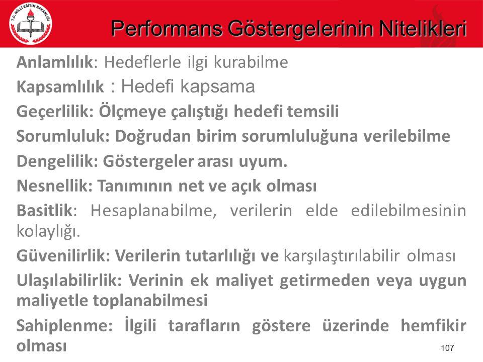 Performans Göstergelerinin Nitelikleri Anlamlılık: Hedeflerle ilgi kurabilme Kapsamlılık : Hedefi kapsama Geçerlilik: Ölçmeye çalıştığı hedefi temsili