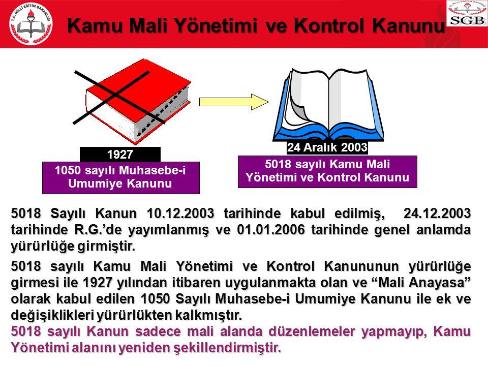 Kamu Mali Yönetimi ve Kontrol Kanunu 24 Aralık 2003 1050 sayılı Muhasebe-i Umumiye Kanunu 5018 sayılı Kamu Mali Yönetimi ve Kontrol Kanunu 1927 5018 S