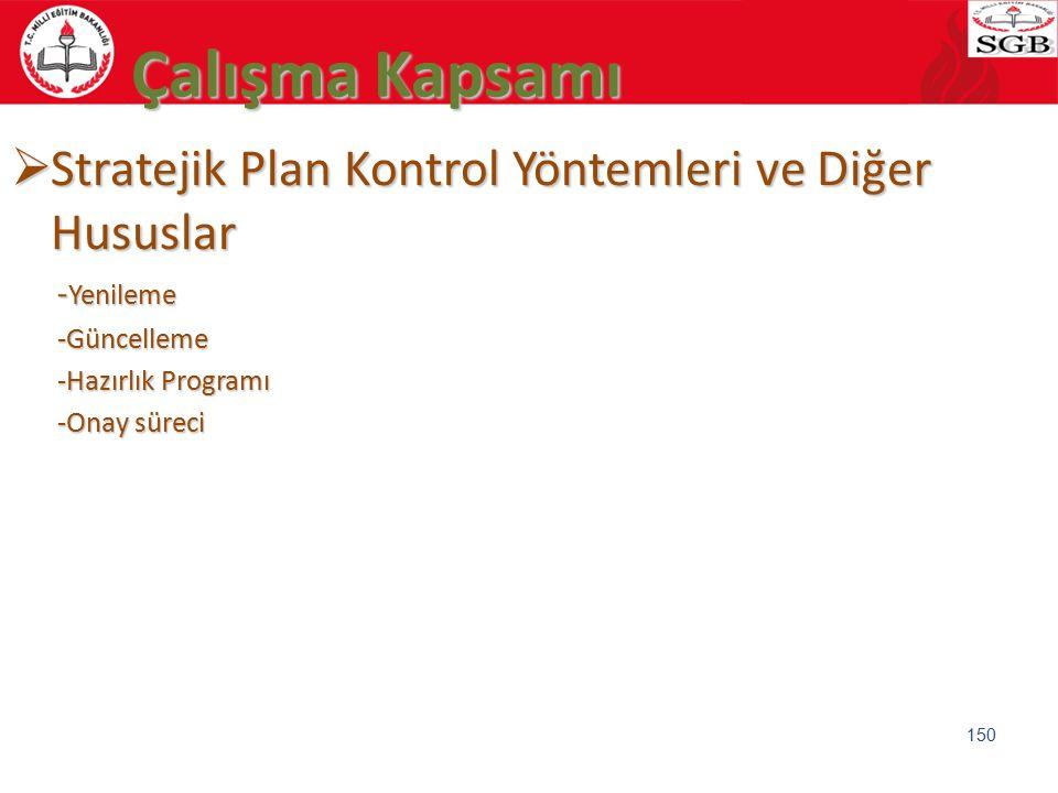 Çalışma Kapsamı  Stratejik Plan Kontrol Yöntemleri ve Diğer Hususlar - Yenileme -Güncelleme -Hazırlık Programı -Onay süreci 150