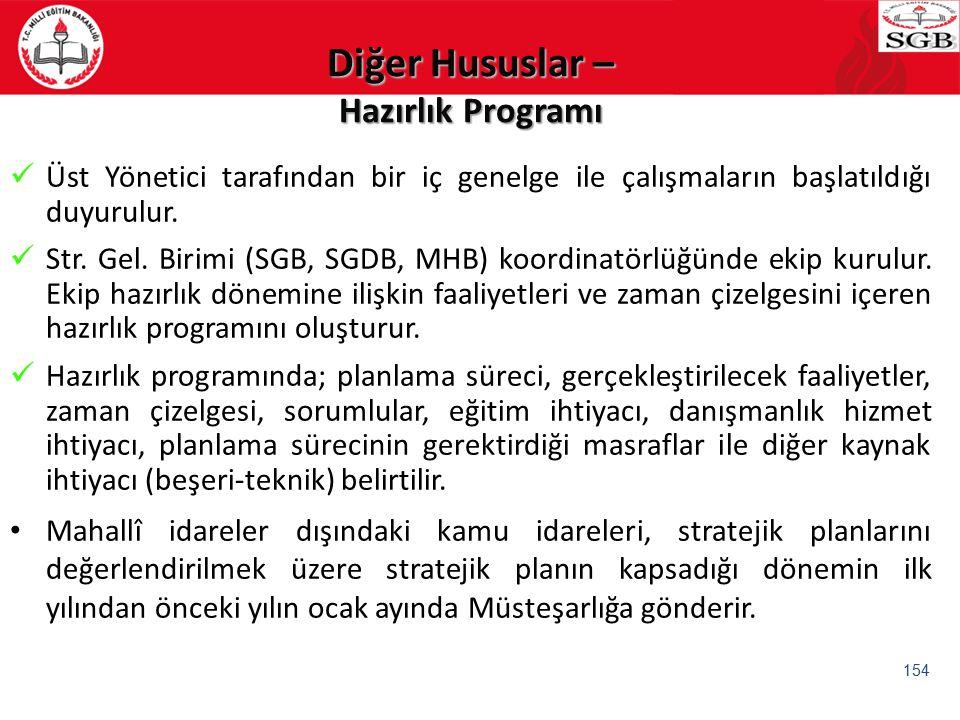 Diğer Hususlar – Hazırlık Programı Üst Yönetici tarafından bir iç genelge ile çalışmaların başlatıldığı duyurulur. Str. Gel. Birimi (SGB, SGDB, MHB) k