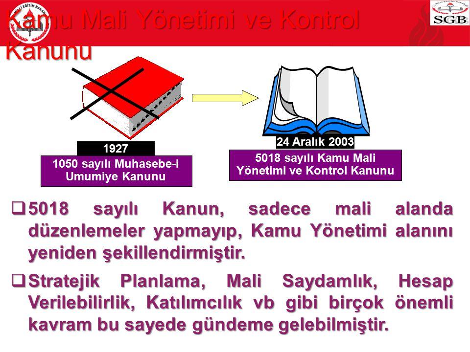 Kamu Mali Yönetimi ve Kontrol Kanunu 24 Aralık 2003 1050 sayılı Muhasebe-i Umumiye Kanunu 5018 sayılı Kamu Mali Yönetimi ve Kontrol Kanunu 1927  5018