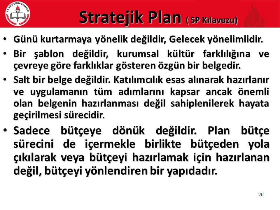 Stratejik Plan ( SP Kılavuzu) Günü kurtarmaya yönelik değildir, Gelecek yönelimlidir. Günü kurtarmaya yönelik değildir, Gelecek yönelimlidir. Bir şabl
