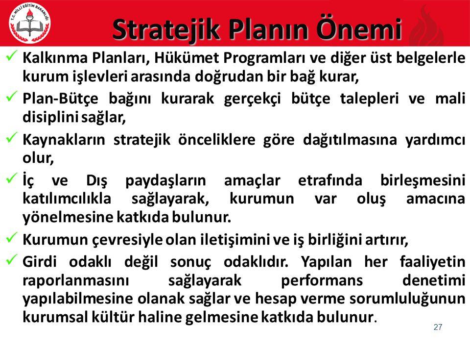 Stratejik Planın Önemi Kalkınma Planları, Hükümet Programları ve diğer üst belgelerle kurum işlevleri arasında doğrudan bir bağ kurar, Plan-Bütçe bağı
