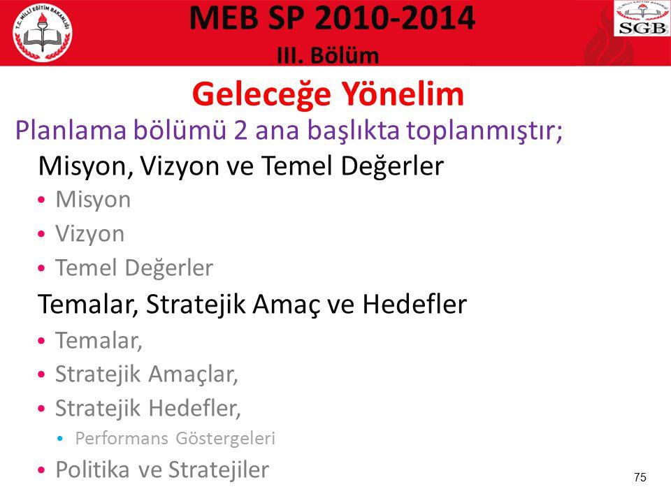 MEB SP 2010-2014 III. Bölüm Geleceğe Yönelim Planlama bölümü 2 ana başlıkta toplanmıştır; 1.Misyon, Vizyon ve Temel Değerler Misyon Vizyon Temel Değer