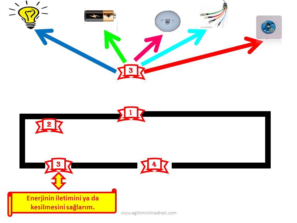 Enerjinin iletimini ya da kesilmesini sağlarım. 1 43 2 3 www.egitimcininadresi.com