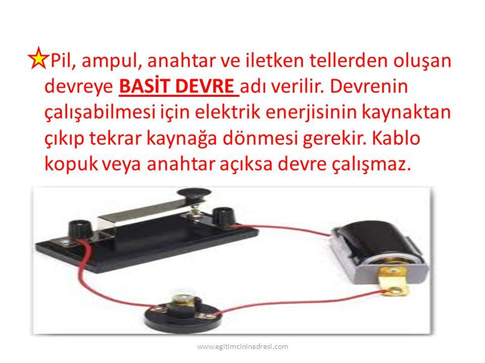 Pil, ampul, anahtar ve iletken tellerden oluşan devreye BASİT DEVRE adı verilir. Devrenin çalışabilmesi için elektrik enerjisinin kaynaktan çıkıp tekr