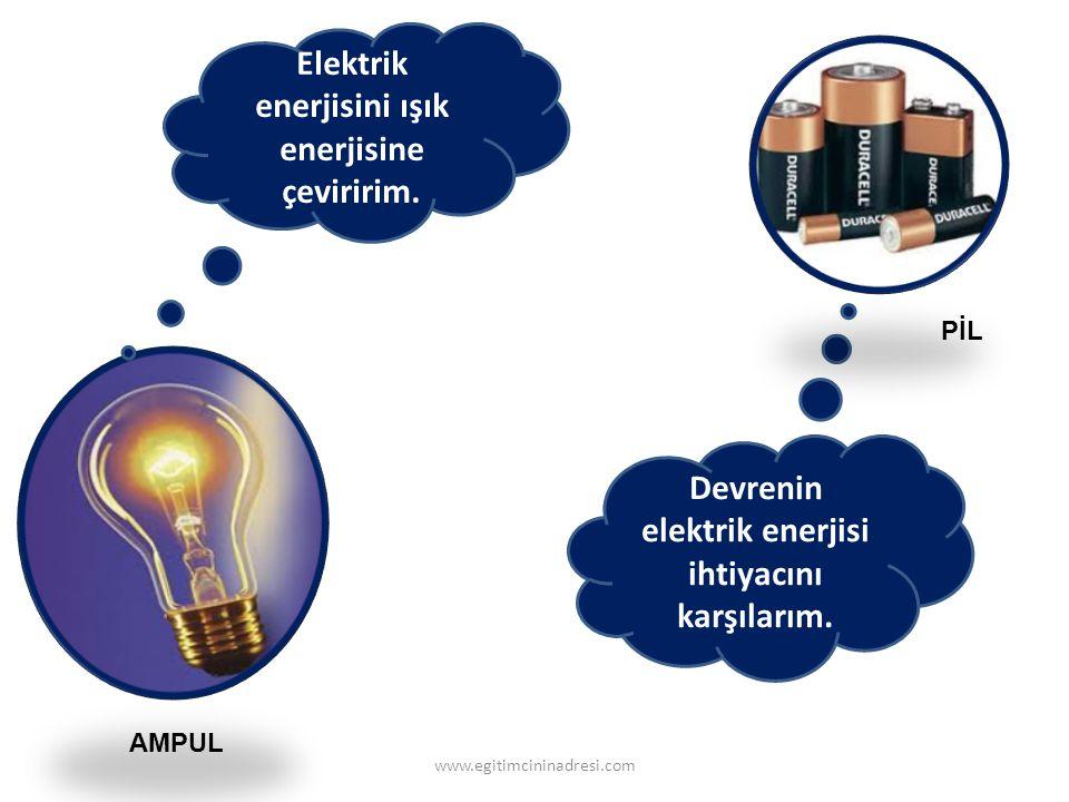 Devrenin elektrik enerjisi ihtiyacını karşılarım. Elektrik enerjisini ışık enerjisine çeviririm. AMPUL PİL www.egitimcininadresi.com