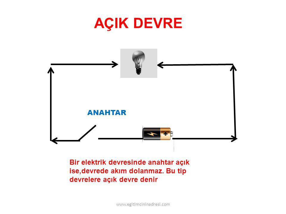 Bir elektrik devresinde anahtar açık ise,devrede akım dolanmaz. Bu tip devrelere açık devre denir ANAHTAR AÇIK DEVRE www.egitimcininadresi.com
