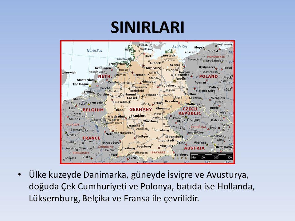 SINIRLARI Ülke kuzeyde Danimarka, güneyde İsviçre ve Avusturya, doğuda Çek Cumhuriyeti ve Polonya, batıda ise Hollanda, Lüksemburg, Belçika ve Fransa
