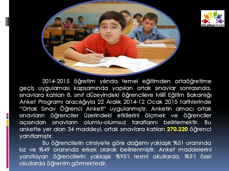 2014-2015 öğretim yılında temel eğitimden ortaöğretime geçiş uygulaması kapsamında yapılan ortak sınavlar sonrasında, sınavlara katılan 8.