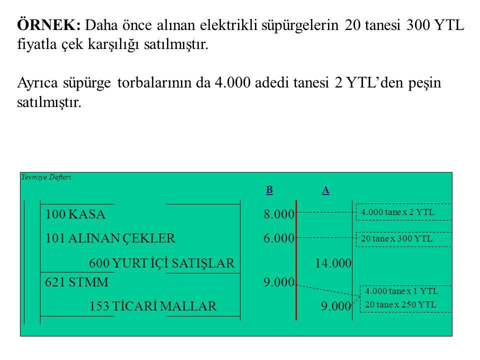 ÖRNEK: Daha önce alınan elektrikli süpürgelerin 20 tanesi 300 YTL fiyatla çek karşılığı satılmıştır.
