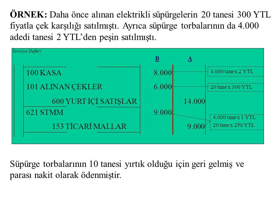 ÖRNEK: Daha önce alınan elektrikli süpürgelerin 20 tanesi 300 YTL fiyatla çek karşılığı satılmıştı.