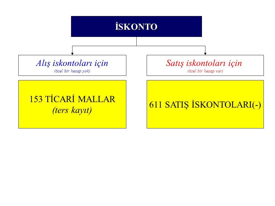153 TİCARİ MALLAR (ters kayıt) 611 SATIŞ İSKONTOLARI(-) İSKONTO Alış iskontoları için (özel bir hesap yok) Satış iskontoları için (özel bir hesap var)