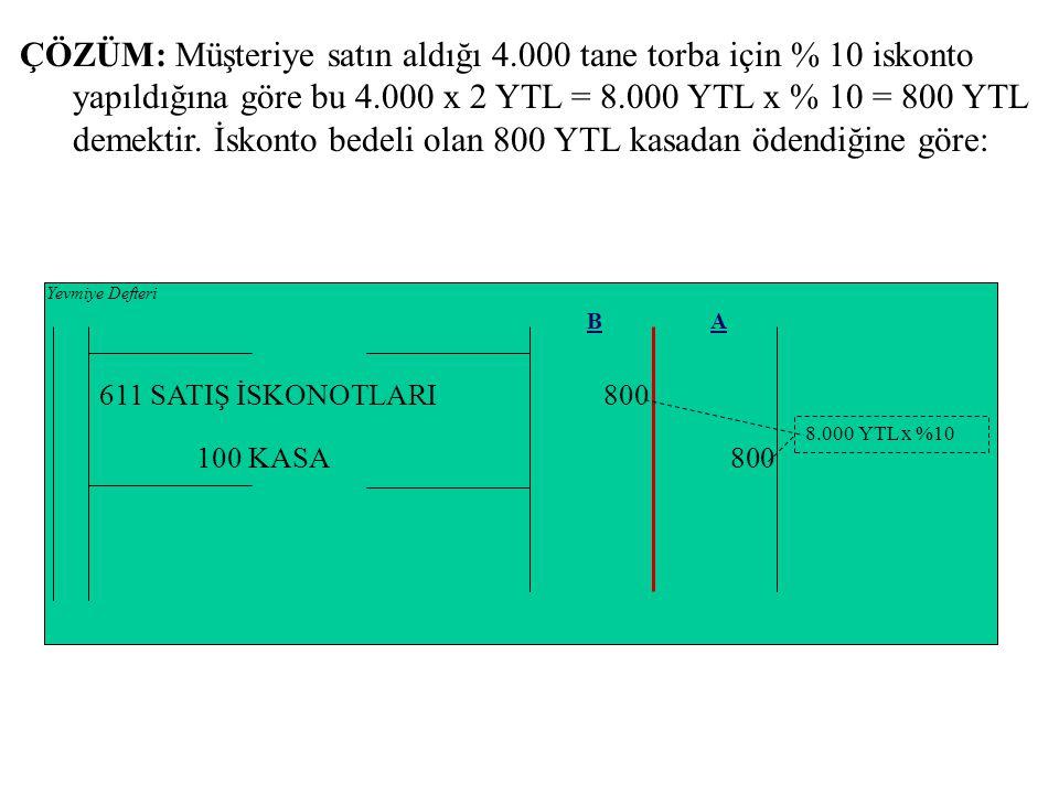 ÇÖZÜM: Müşteriye satın aldığı 4.000 tane torba için % 10 iskonto yapıldığına göre bu 4.000 x 2 YTL = 8.000 YTL x % 10 = 800 YTL demektir.