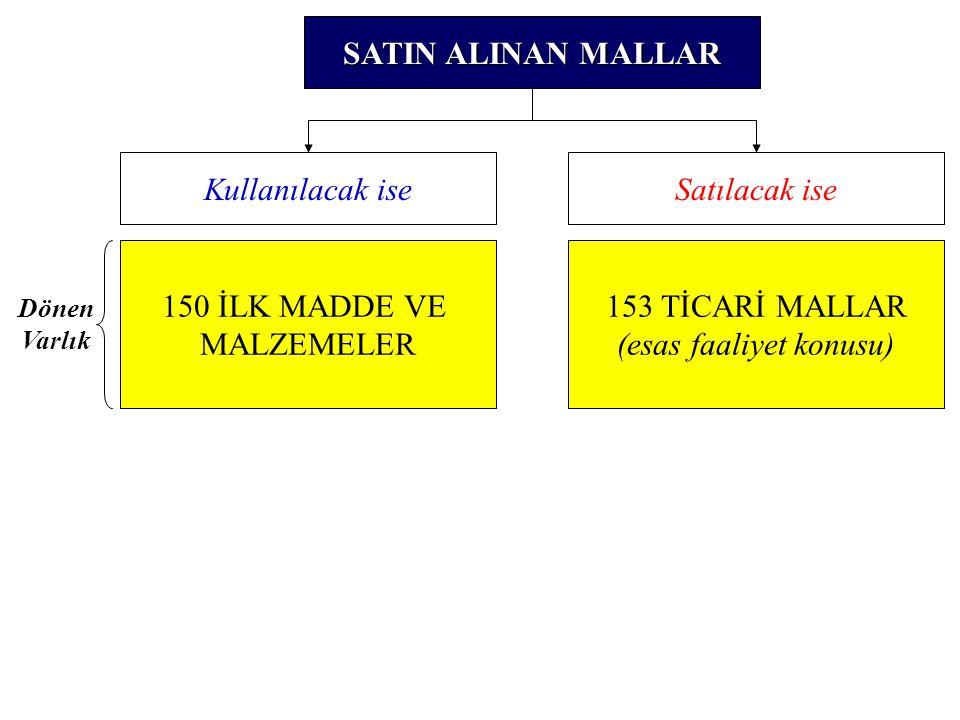 150 İLK MADDE VE MALZEMELER 153 TİCARİ MALLAR (esas faaliyet konusu) SATIN ALINAN MALLAR Kullanılacak iseSatılacak ise Dönen Varlık