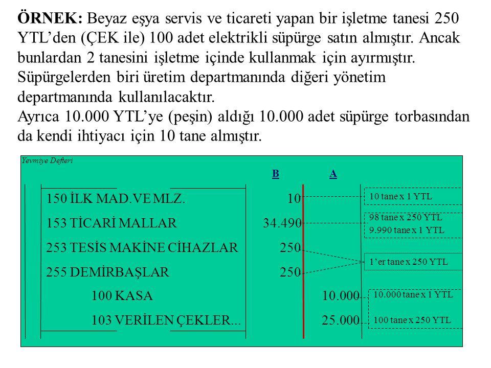 ÖRNEK: Beyaz eşya servis ve ticareti yapan bir işletme tanesi 250 YTL'den (ÇEK ile) 100 adet elektrikli süpürge satın almıştır.
