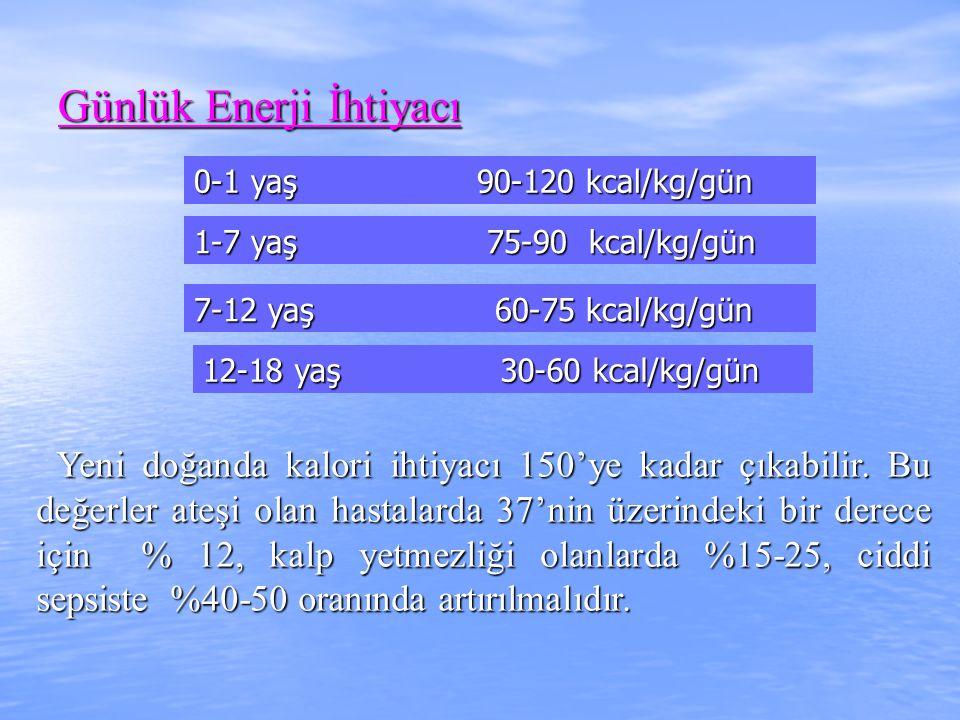 Günlük Enerji İhtiyacı 0-1 yaş 90-120 kcal/kg/gün 1-7 yaş 75-90 kcal/kg/gün 7-12 yaş 60-75 kcal/kg/gün 12-18 yaş 30-60 kcal/kg/gün Yeni doğanda kalori