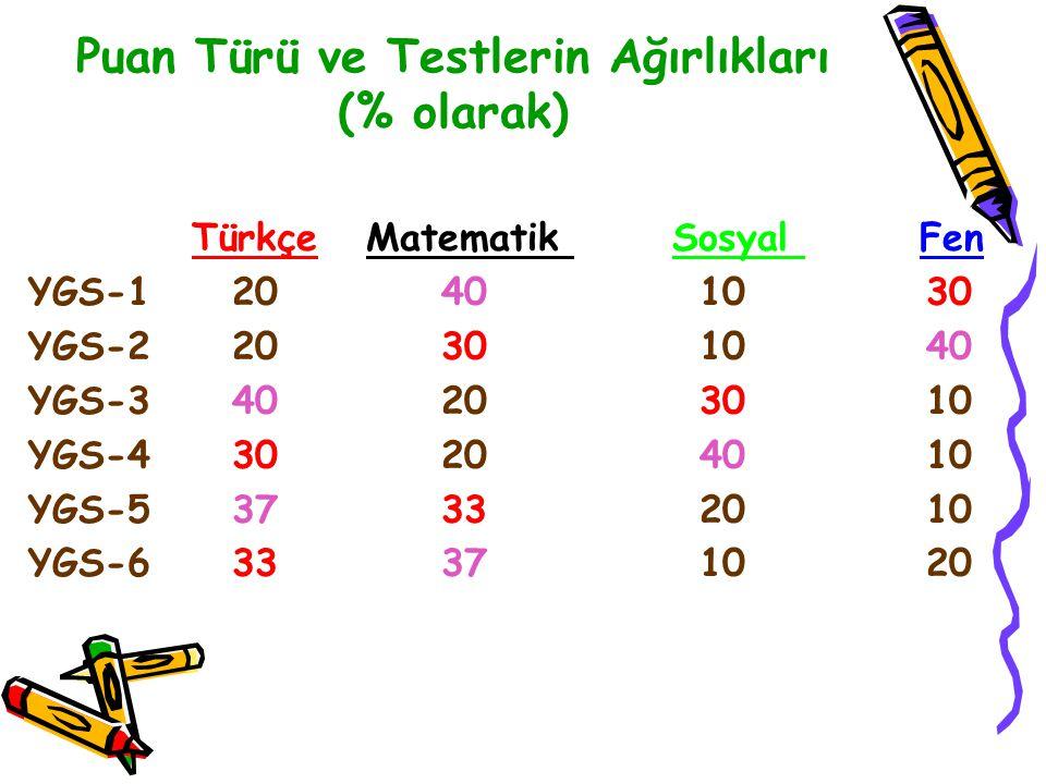Puan Türü ve Testlerin Ağırlıkları (% olarak) Türkçe Matematik Sosyal Fen YGS-1 20 40 10 30 YGS-2 20 30 10 40 YGS-3 40 20 30 10 YGS-4 30 20 40 10 YGS-
