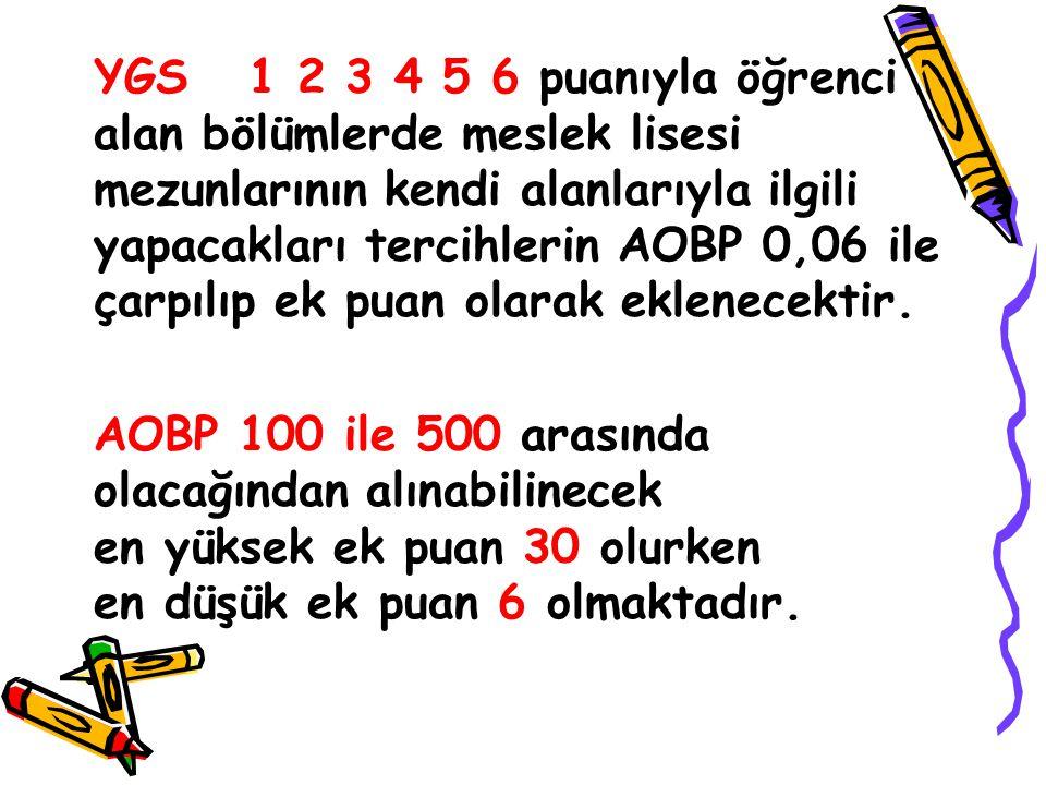 YGS 1 2 3 4 5 6 puanıyla öğrenci alan bölümlerde meslek lisesi mezunlarının kendi alanlarıyla ilgili yapacakları tercihlerin AOBP 0,06 ile çarpılıp ek puan olarak eklenecektir.