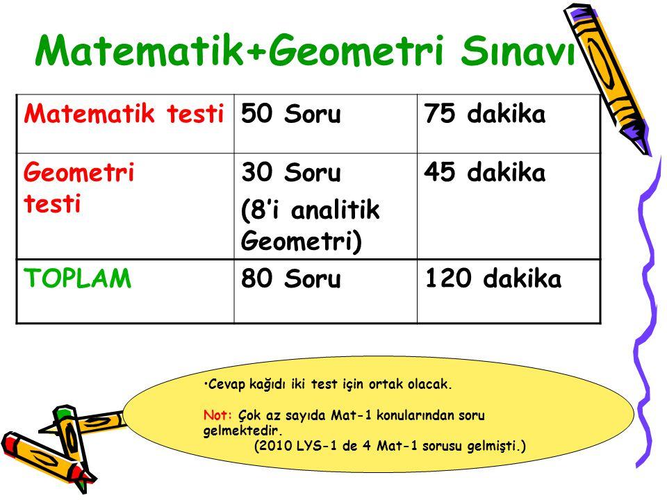 Matematik+Geometri Sınavı Matematik testi50 Soru75 dakika Geometri testi 30 Soru (8'i analitik Geometri) 45 dakika TOPLAM80 Soru120 dakika Cevap kağıdı iki test için ortak olacak.