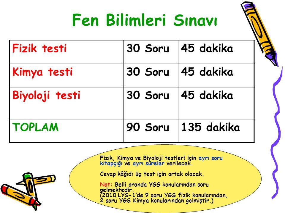 Fen Bilimleri Sınavı Fizik testi30 Soru45 dakika Kimya testi30 Soru45 dakika Biyoloji testi30 Soru45 dakika TOPLAM90 Soru135 dakika Fizik, Kimya ve Bi