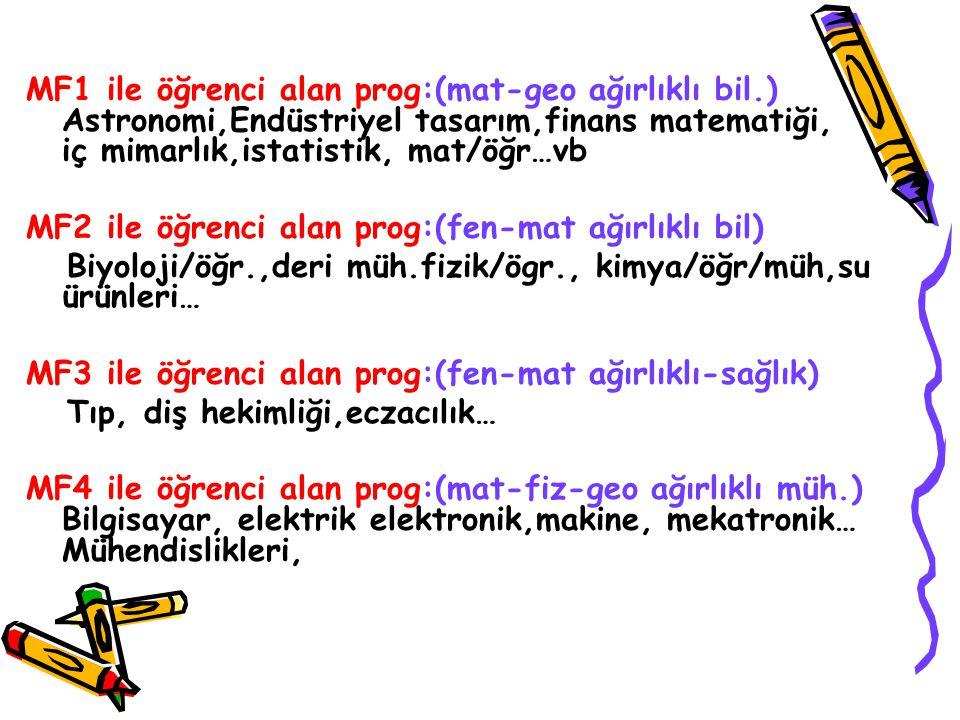 MF1 ile öğrenci alan prog:(mat-geo ağırlıklı bil.) Astronomi,Endüstriyel tasarım,finans matematiği, iç mimarlık,istatistik, mat/öğr…vb MF2 ile öğrenci alan prog:(fen-mat ağırlıklı bil) Biyoloji/öğr.,deri müh.fizik/ögr., kimya/öğr/müh,su ürünleri… MF3 ile öğrenci alan prog:(fen-mat ağırlıklı-sağlık) Tıp, diş hekimliği,eczacılık… MF4 ile öğrenci alan prog:(mat-fiz-geo ağırlıklı müh.) Bilgisayar, elektrik elektronik,makine, mekatronik… Mühendislikleri,