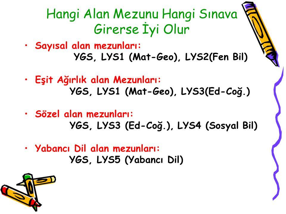 Hangi Alan Mezunu Hangi Sınava Girerse İyi Olur Sayısal alan mezunları: YGS, LYS1 (Mat-Geo), LYS2(Fen Bil) Eşit Ağırlık alan Mezunları: YGS, LYS1 (Mat-Geo), LYS3(Ed-Coğ.) Sözel alan mezunları: YGS, LYS3 (Ed-Coğ.), LYS4 (Sosyal Bil) Yabancı Dil alan mezunları: YGS, LYS5 (Yabancı Dil)