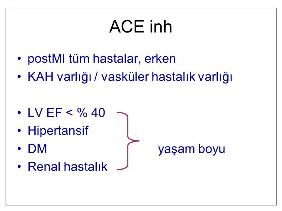 ACE inh postMI tüm hastalar, erken KAH varlığı / vasküler hastalık varlığı LV EF < % 40 Hipertansif DMyaşam boyu Renal hastalık