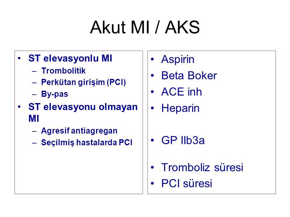 Akut MI / AKS ST elevasyonlu MI –Trombolitik –Perkütan girişim (PCI) –By-pas ST elevasyonu olmayan MI –Agresif antiagregan –Seçilmiş hastalarda PCI Aspirin Beta Boker ACE inh Heparin GP IIb3a Tromboliz süresi PCI süresi