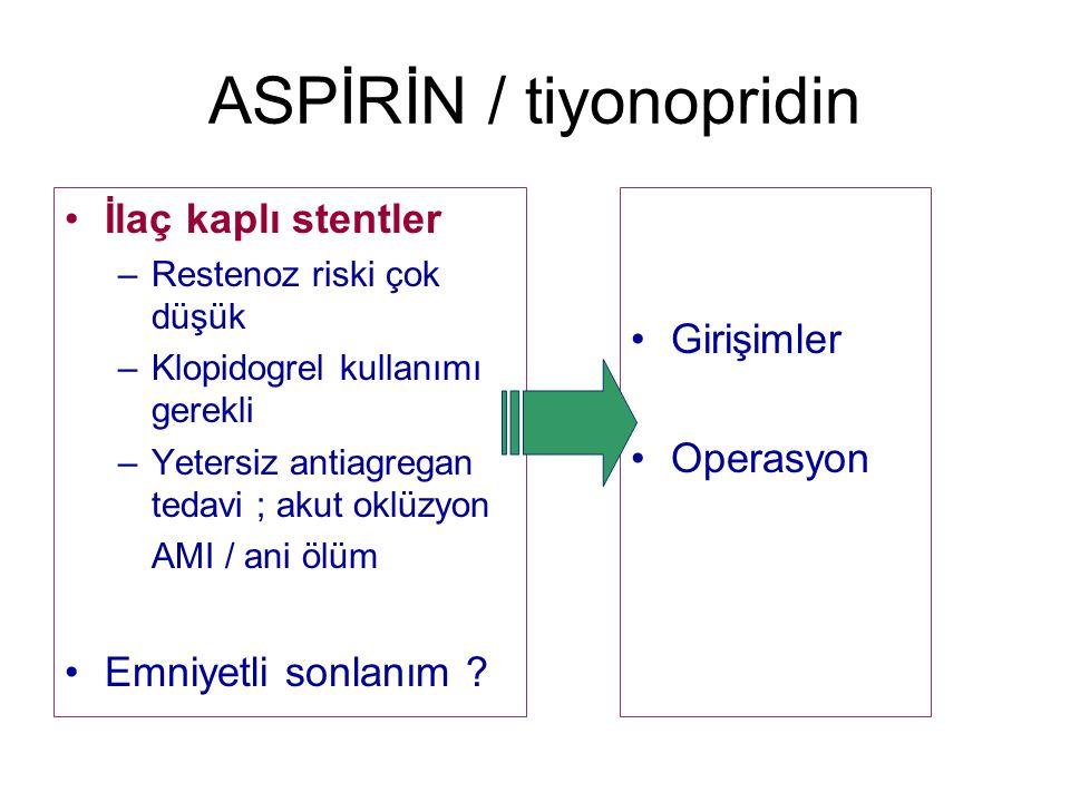 KARDİYAK İLAÇLAR hk.Proton pompası / ASA - tiyonepridin Farmakolojik etkileşim (+) Klinik önemi .