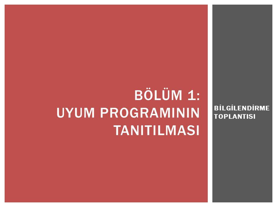 BİLGİLENDİRME TOPLANTISI BÖLÜM 1: UYUM PROGRAMININ TANITILMASI
