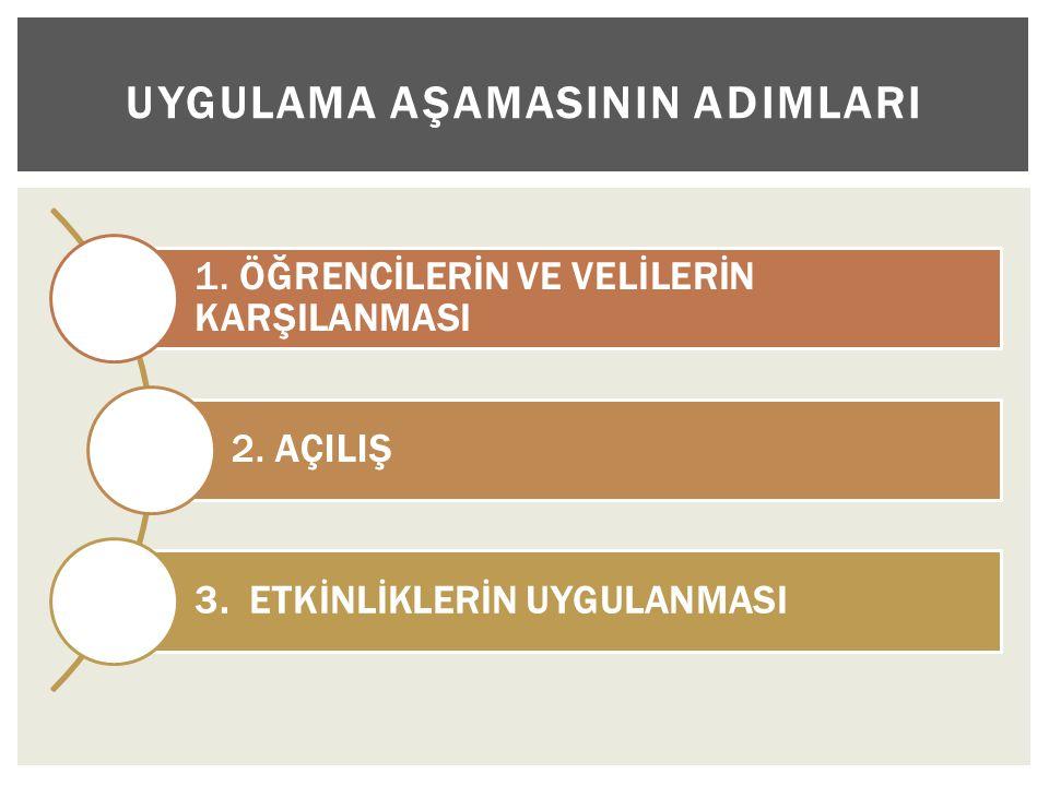 1.ÖĞRENCİLERİN VE VELİLERİN KARŞILANMASI 2. AÇILIŞ 3.